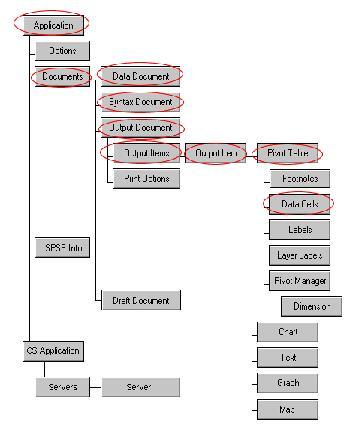 除可以获得图一树状结构application一级子对象外